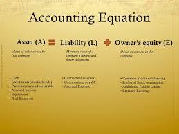 accounting equation examples grade 8