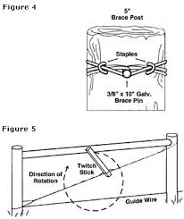 Https Www Shagbarklumber Com Wp Content Uploads 2015 09 How To Install An Electric Fence Pdf