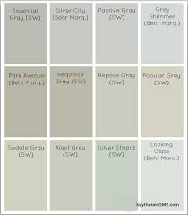 how to choose neutral paint colors 12