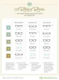 specs appeal whatisdryeye com