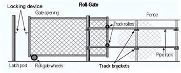 Amazon Com Rolling Gate 6 Wheel Carrier For Chain Link Fence Rolling Sliding Gates Gate Wheel Rut Runner 2 Rubber Wheels Axle Is 7 From Wheel To Wheel Home Improvement