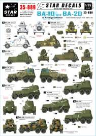 Ba 10 And Ba 20 Armoured Cars In Foreign Service Finland Hungary Sweden Roa Rona Decal Hobbysearch Military Model Store
