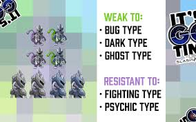 Pokemon GO Armored Mewtwo weakness details leaked - SlashGear