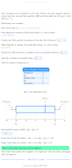 Can A Box Plot Have A Negative Value For One Of The Fences Why Or Why Not Socratic