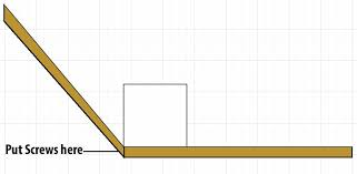 How To Do A 45 Degree Corner On A Privacy Fence Home Improvement Stack Exchange