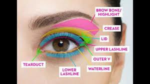 eye makeup tutorial step by step guide