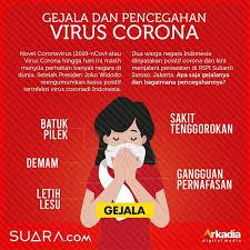 Pandemi COVID-19 Melanda, Mari Kita Lakukan Kegiatan di Rumah Saja!