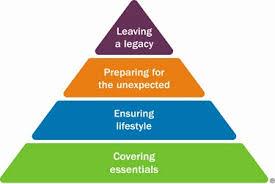 My financial planning approach - Seth Murray   Ameriprise Financial
