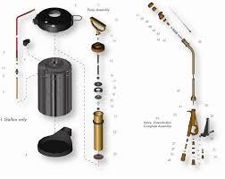 Diagram Fimco Sprayer Pump Diagram Full Version Hd Quality Pump Diagram Tnsguide Scarpeskecherssport It