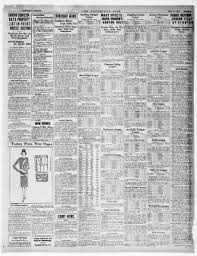 Pittsburgh Daily Post from Pittsburgh, Pennsylvania on July 13, 1927 · Page  19