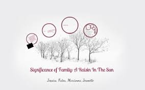 the significance of family a raisin in the sun by jessica helm on