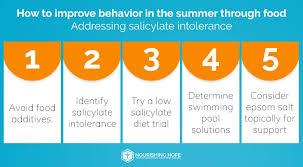 salicylates and summertime nourishing
