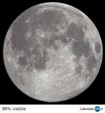 Posizione odierna della Luna 2020