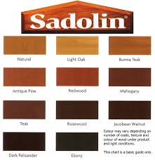 Sadolin Extra Is A Durable Woodstain For All Softwood And Hardwood