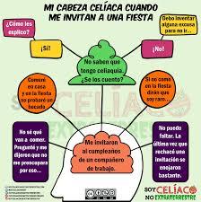 Soy Celiaco No Et On Twitter Les Paso Alguna Vez Celiaquia
