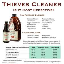 thieves household cleaner is it cost