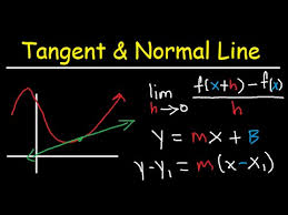 slope and equation of normal tangent