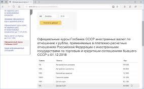Сколько стоит советский рубль? Почему Центробанк публикует курсы ...