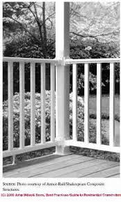Deck Porch Railing Guardrailing Construction Codes Guide To Safe And Legal Porch Deck Railing Guardrail Construction Codes