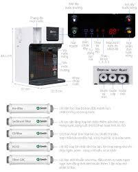 Máy lọc nước RO có nước nóng AOSmith Z7 5 lõi giá tốt