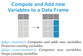 add new variables to a data frame in r