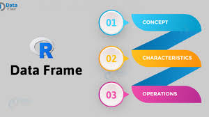r data frame a concept that will ease