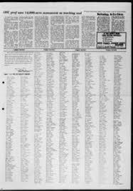 Heppner gazette-times. (Heppner, Or.) 1925-current, October 30, 1980, Page  SEVENTEEN, Image 17 « Historic Oregon Newspapers