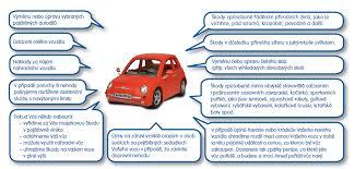 Pojištění vozidel | ČPP SERVIS