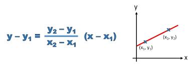 linear equations free mathematics