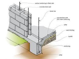 foundation walls branz renovate