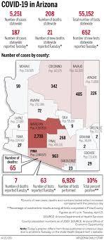 Arizona coronavirus cases, mapped by ...