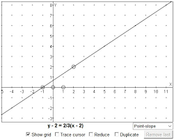 equations of a straight line
