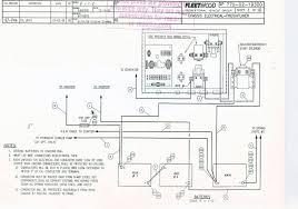 1996 fleetwood motorhome wiring diagram