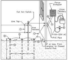 Electric Fence Electric Fence Installation Diagrams