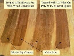 Diy Wood Stains Lowes Wooden Pdf Rustic Log Bench Plans Polite33dlh