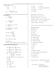 ap chemistry equations sheet pdf docsity