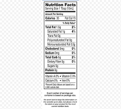 nutrition facts label added sugar