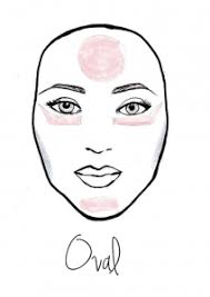 face shapes and contouring two s