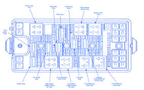 fuse panel diagram 2001 mustang bullitt