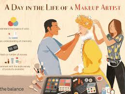 makeup artist job description