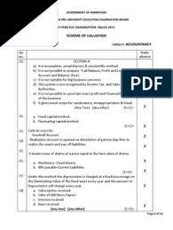 Accountancy Subject Code 30 | Expense | Depreciation
