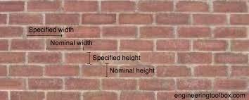 bricks quantity and mortar consumption