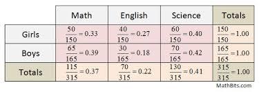 mathbitsnotebook a1 ccss math