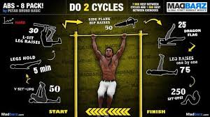 calisthenics abs workout routines from