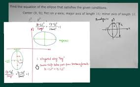 ellipse given center major axis