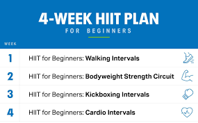 the 4 week hiit plan for beginners