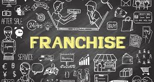 challenges of franchising in china
