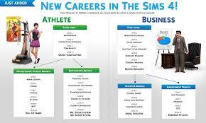 sims 4 career mods 2020