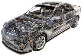 Curso de Mecânica Automotiva GRÁTIS | Certificado | 2020