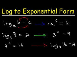 writing logarithmic equations in